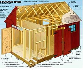 Plans for sheds and outdoor storage sheds