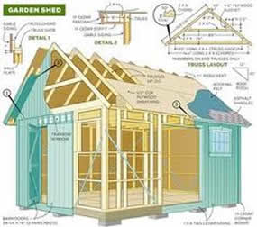 Precise plans and designs for garden and storage sheds