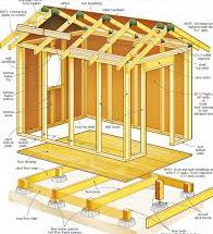 building a wooden shed frame with stumps in the ground